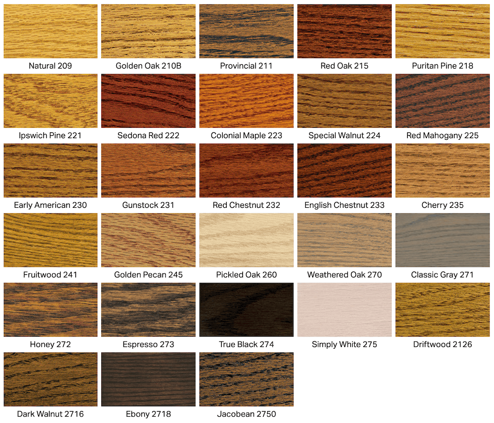 Different types of stains paired with various types of wood.